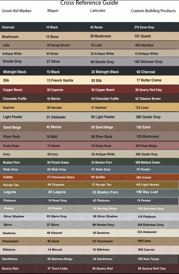 SKM Grout Pen Colors Cross Reference Chart